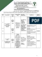 Notification IIHR SRF JRF Field Asst Young Professional Posts