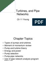 Pumps Turbines