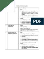 TPO 2015 Syllabus (1)