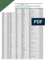 Resultados de Examen Nombramiento 2015