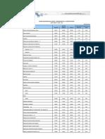 IPCO-INDICES+DE+LA+CONSTRUCCION_NAC_07_15 (1)