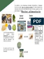 Sector Alimentario