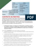 Contrato de Renting-Informacion