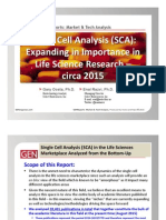 Single Cell Analysis Tech Overview 2015