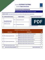 ELEQ0211_ficha.pdf