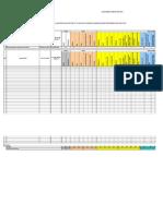 Soal Selidik Tracer Study SPM 2012