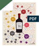 MAPA CONCEPtal del vino.docx