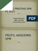DIALOG PRESTASI SPM(contoh).pptx