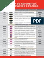 Tabela de Referênciade Cartuchos e Filtros