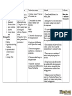Nursing Care Plan of Pressure Ulcers