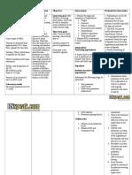 Hypokalemia Nursing Care Plan