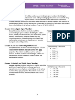 grade7 overview curriculum