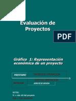 Evaluacion_de_Proyectos__20992__