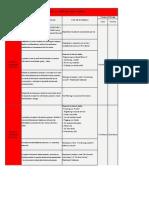 Cronograma EdW Nivel A1 2015