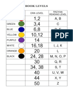 book levels grid with colors - raz