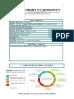 Formato Mcmaster de Funcionamiento Familiar(1)