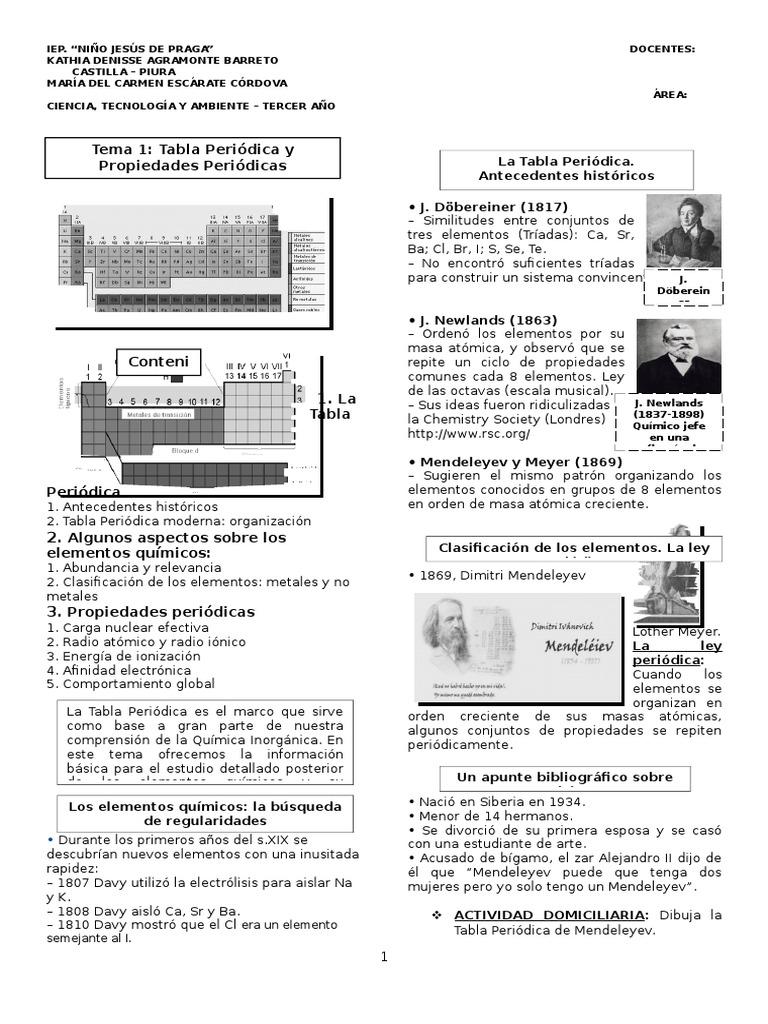 Separata tabla periodica y enlace quimicocx urtaz Image collections
