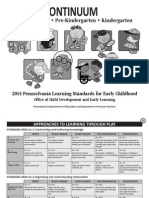 early learning standards - continuum 2014