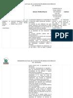 Panorama Actual de La Educación Ebásica en México. 1er Semestre