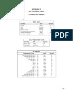 Uniform Mechanical Code- 2009 Appendix D
