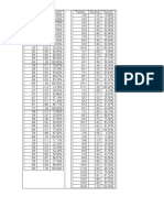 Fraction Percent Decimal Cheat Sheet