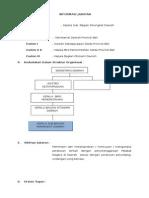 Analis Jabatan Ksb. Perangakat Daerah Bag. Otda (1)