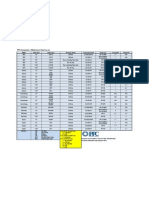 PPC Cable Type XRef Sheet 8 25 09