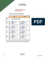 Planning-M2-EEET-EDDEE-Envir.2015-2016-MàJ-au-21-08-2015