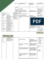 Nursing Care Plan for Acute Gastrointestinal Hemorrhage ...