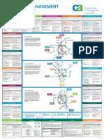ITIL Maps PDF Document