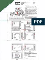 V2500 Checklist