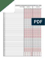 Plantilla de Consolidados y Libreta Censa 2015