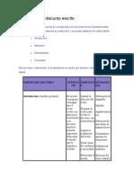 Estructura Del Discurso Escrito