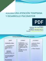 Atención Temprana y Desarrollo Psicomotor. Tema 1