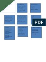 Info Modelo Canva emprendimiento