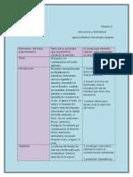 Hernandezsalgado Ignaciabeatriz M5S3 Estructura y Elementos