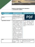 MelendrezCuellar Ricardo M5S3 Estructura y Elementos