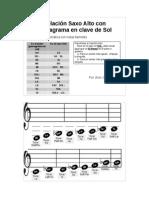 Relación para tocar la clave de Sol en un Saxo Alto