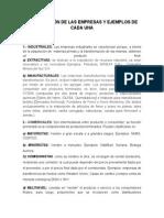 Clasificación de Las Empresas y Ejemplos de Cada Una