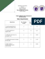3rd Summative Test Second Rating Grade IV 2014 Arleen