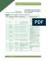 Capítulo 3 - Tratamiento y Profilaxis de Las Enfermedades Bacterianas