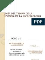 Linea de Tiempo_microbiologia