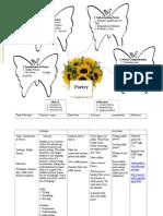 Poetry Unit Plan Graphic Organizer