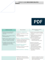 Contenidos Español y Matematicas Quinto Grado