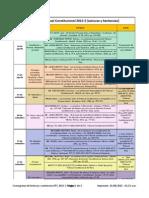 Cronograma de Lecturas y Sentencias DPC 2015-2