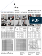 Wall Chart for Hardness Testing