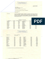 19. Fulvic Certificate of Analysis by Mineral Logic