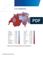 Swiss Tax Report Corporate Tax En