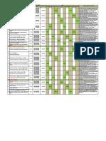 HSE Public Training Agenda