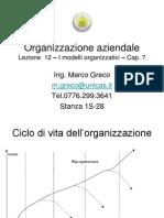Lez12 26042012 i Modelli Organizzativi 2